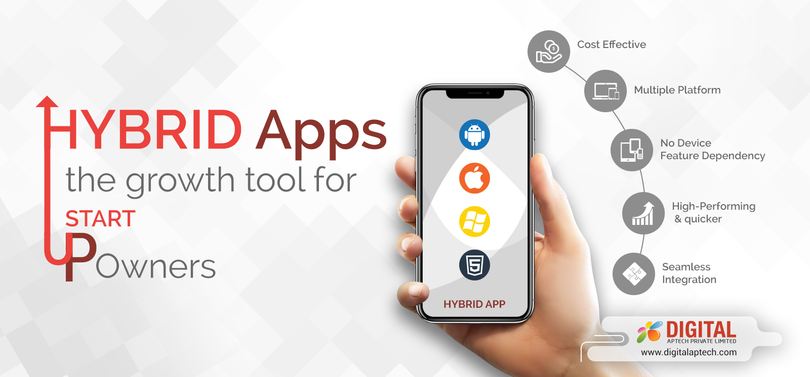 Why is Hybrid App Useful for Startup Business Owners?