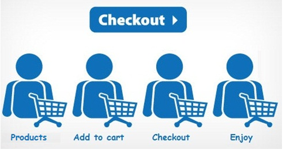 magento checkout process