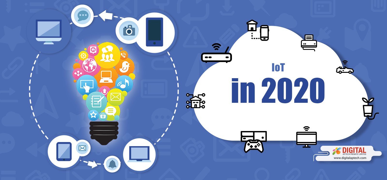 IoT in 2020: Top 5 Predictions