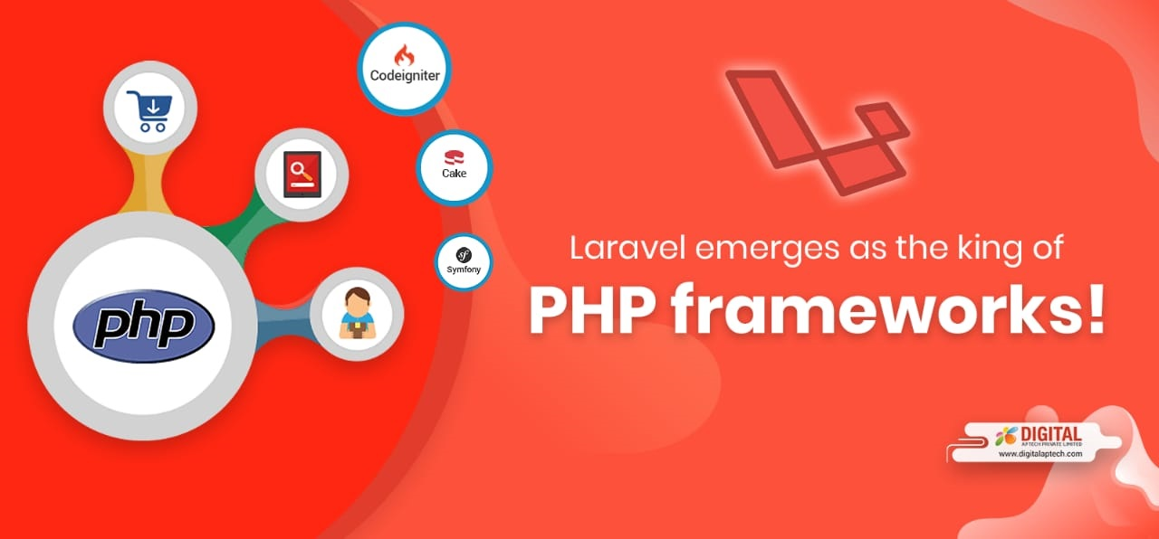 How Laravel Framework Becoming The Best Enterprise Web Application